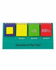 Equivalence Flip Chart