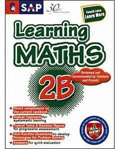 Learning Maths 2B