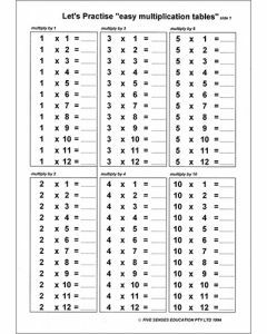 "Let's Practise ""easy multiplication tables"""
