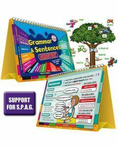 Grammar & Sentences Directory